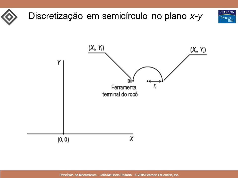 Discretização em semicírculo no plano x-y
