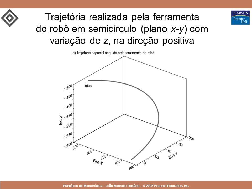 Trajetória realizada pela ferramenta do robô em semicírculo (plano x-y) com variação de z, na direção positiva