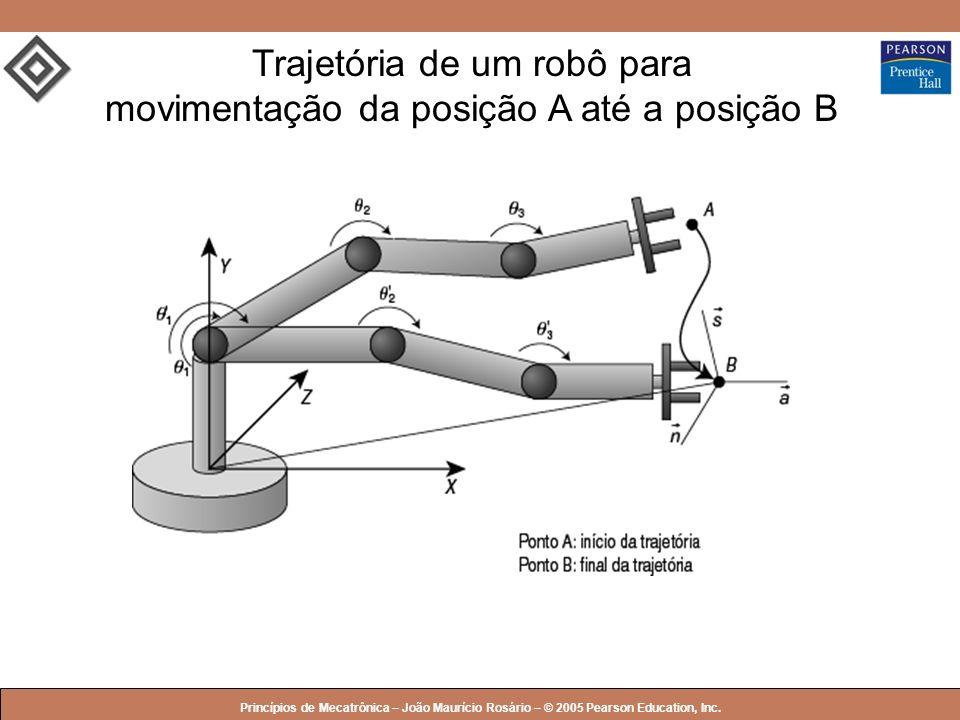 Trajetória de um robô para movimentação da posição A até a posição B