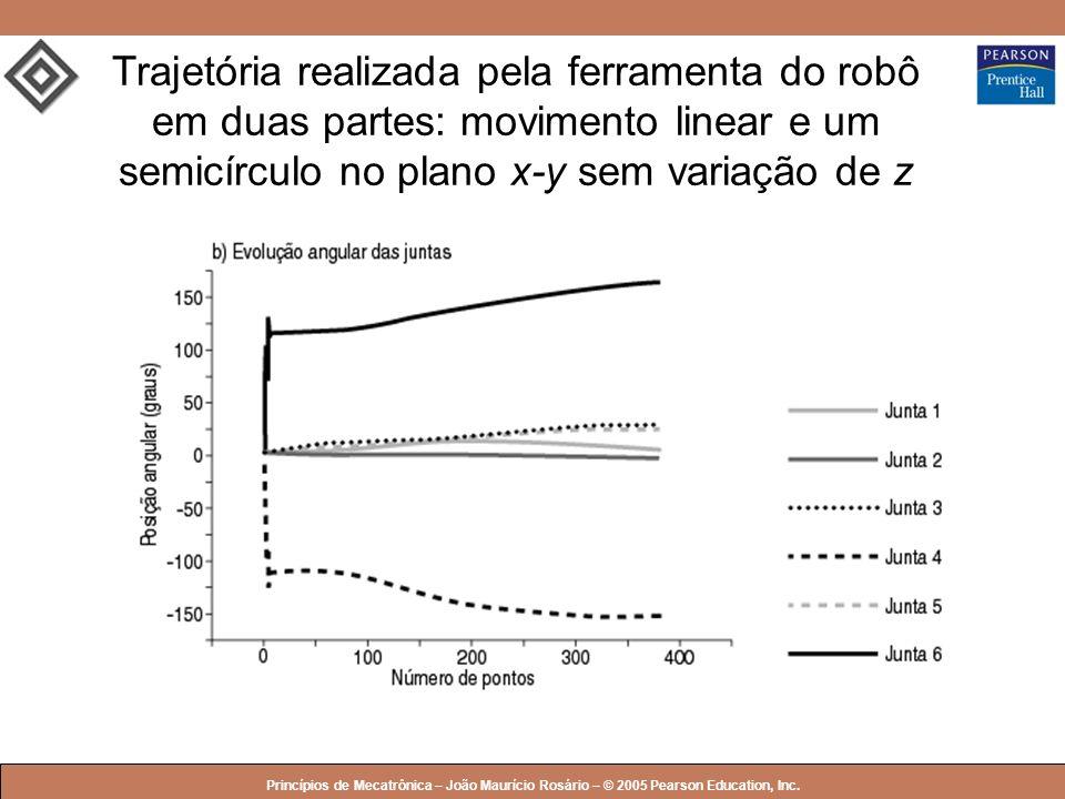 Trajetória realizada pela ferramenta do robô em duas partes: movimento linear e um semicírculo no plano x-y sem variação de z