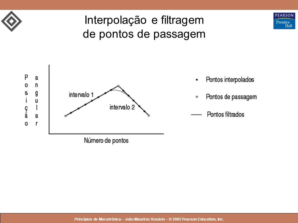 Interpolação e filtragem de pontos de passagem
