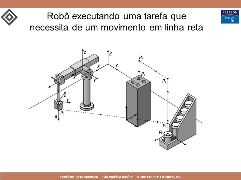 Robô executando uma tarefa que necessita de um movimento em linha reta