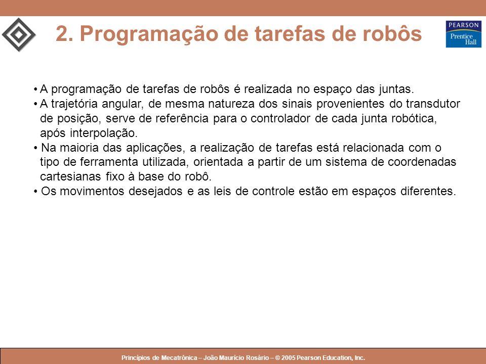 2. Programação de tarefas de robôs