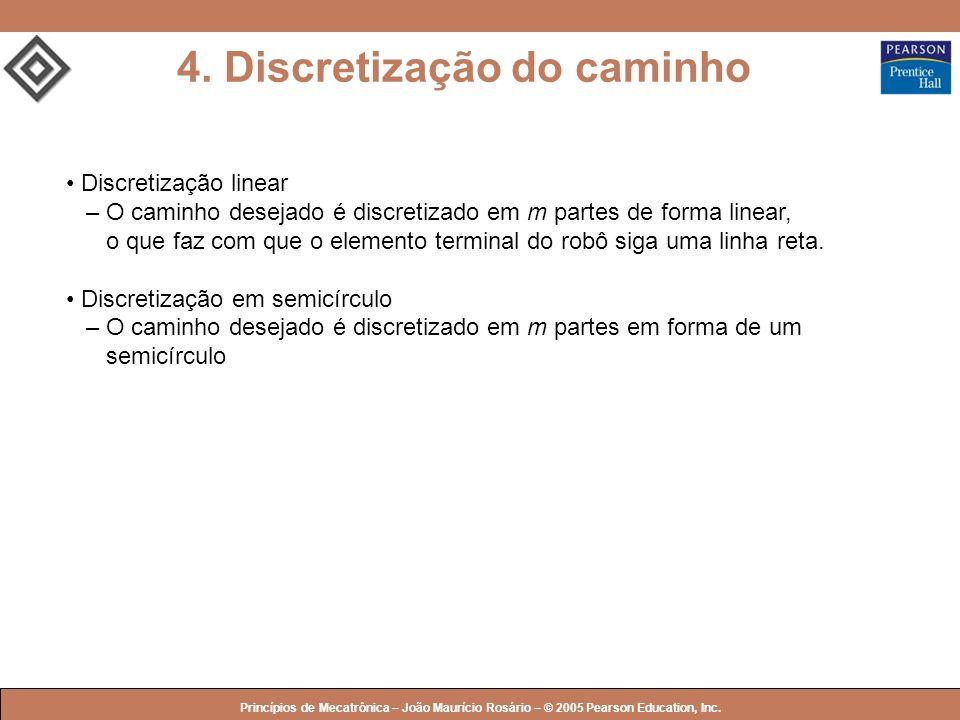 4. Discretização do caminho
