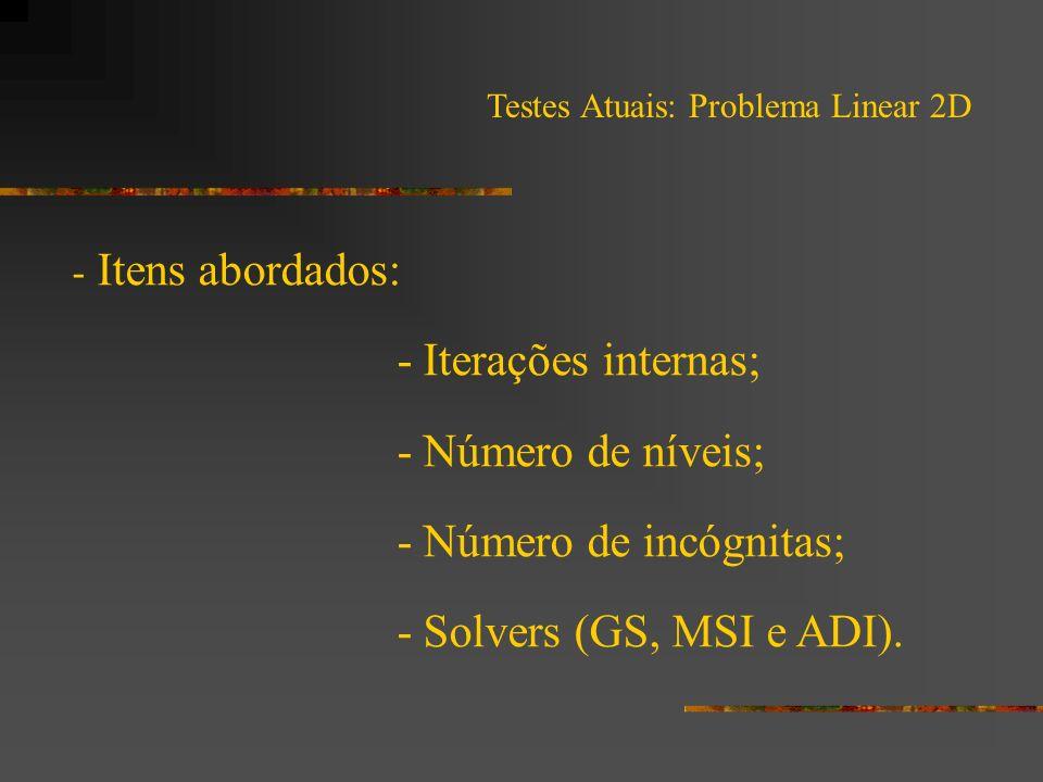 - Número de incógnitas; - Solvers (GS, MSI e ADI).