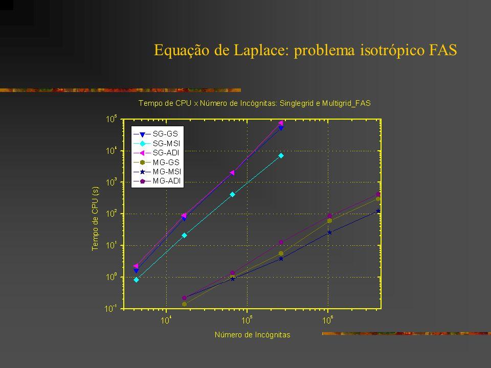 Equação de Laplace: problema isotrópico FAS