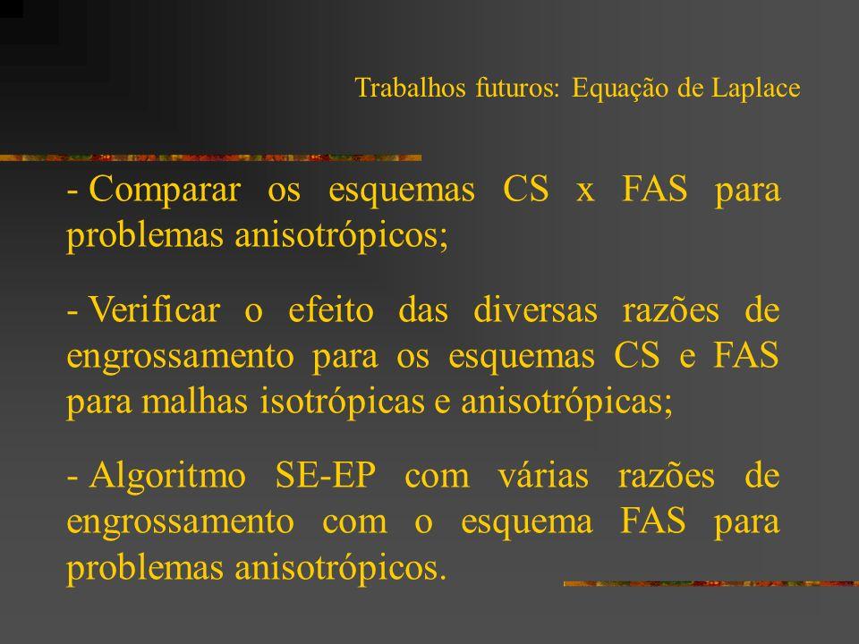 Comparar os esquemas CS x FAS para problemas anisotrópicos;