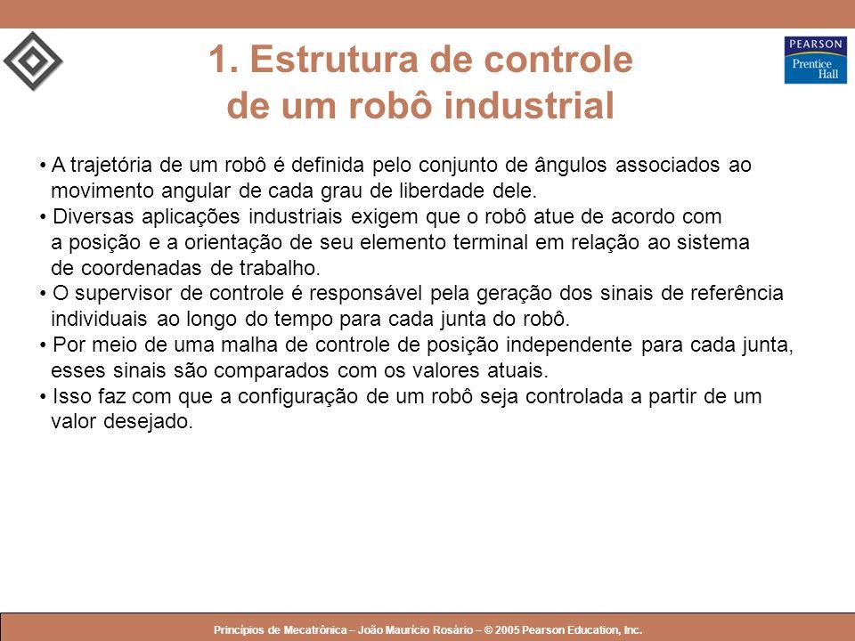 1. Estrutura de controle de um robô industrial