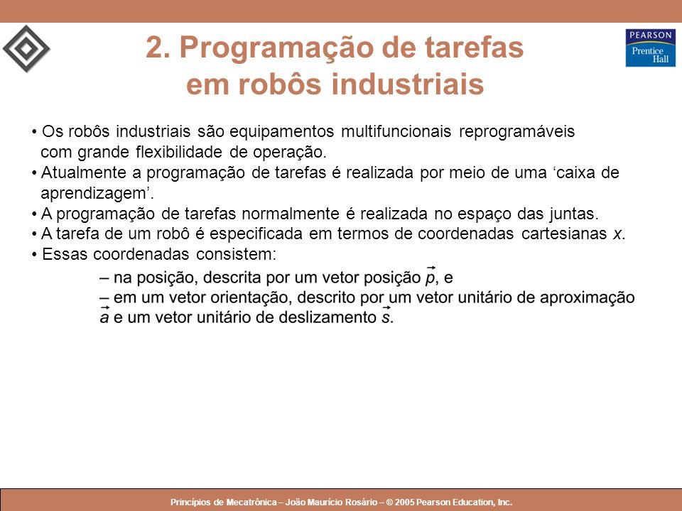 2. Programação de tarefas em robôs industriais