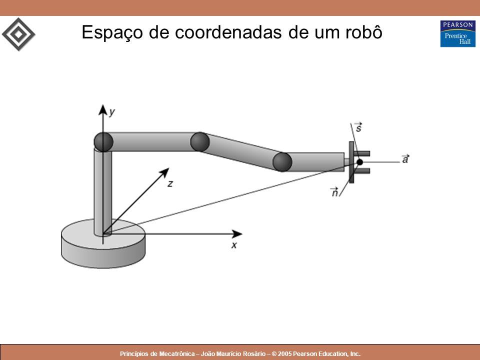 Espaço de coordenadas de um robô