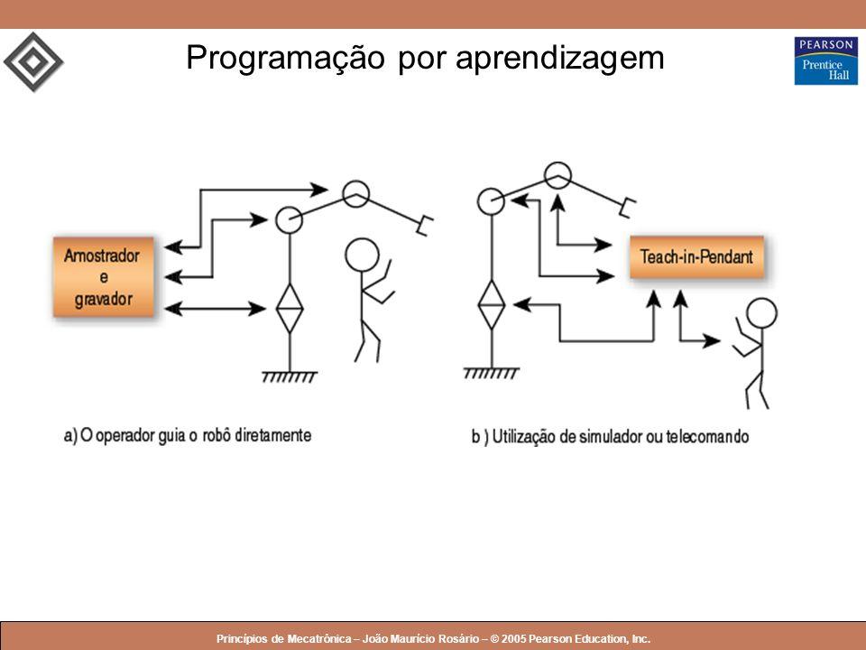 Programação por aprendizagem
