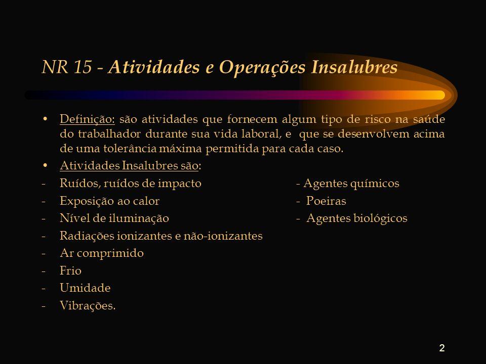 NR 15 - Atividades e Operações Insalubres
