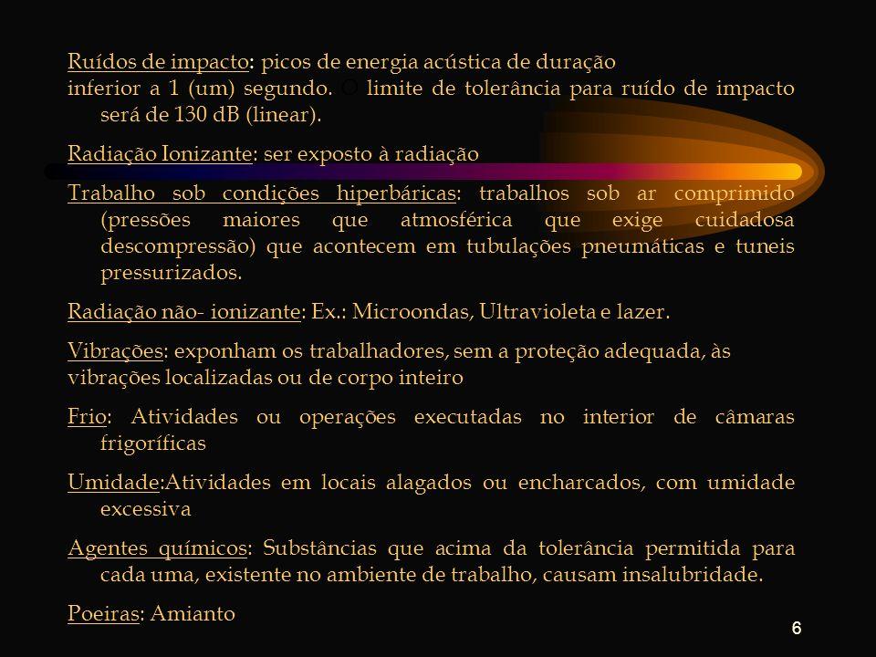 Ruídos de impacto: picos de energia acústica de duração