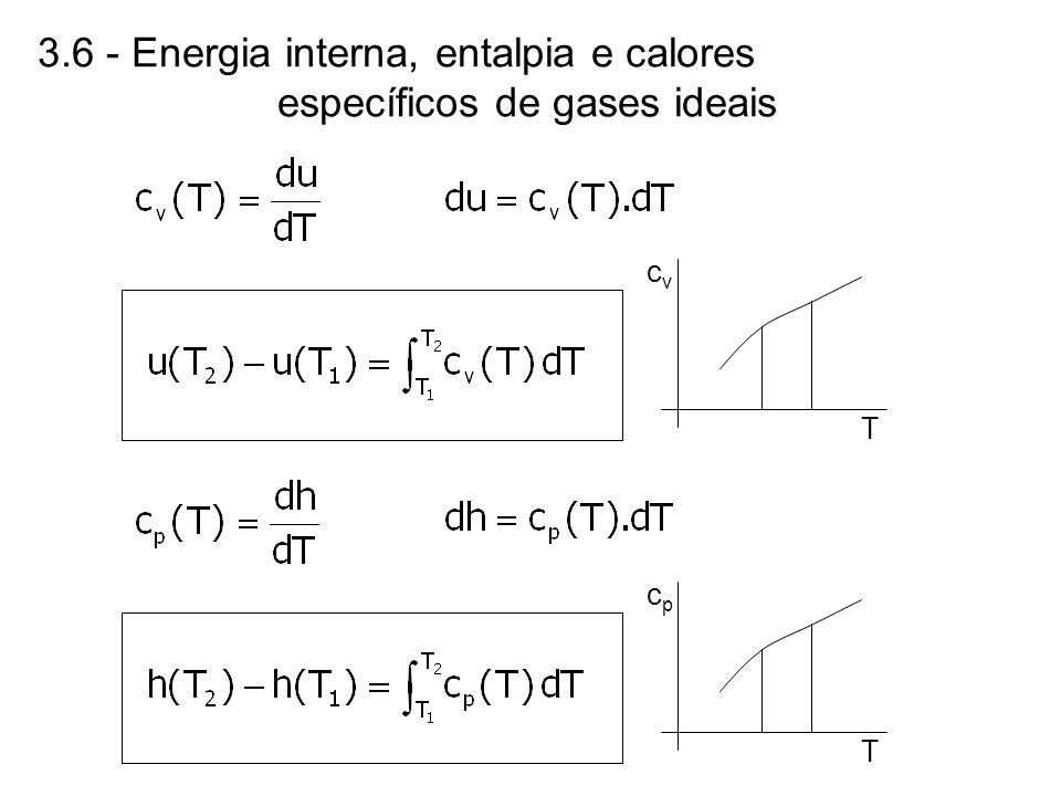 3.6 - Energia interna, entalpia e calores específicos de gases ideais