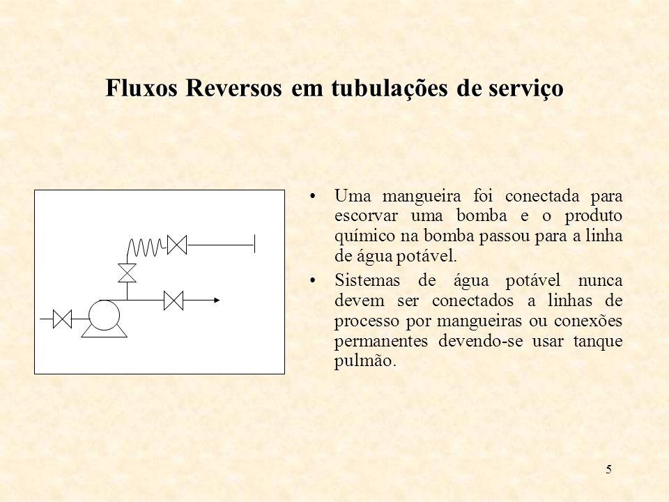 Fluxos Reversos em tubulações de serviço