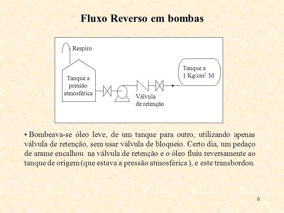 Fluxo Reverso em bombas