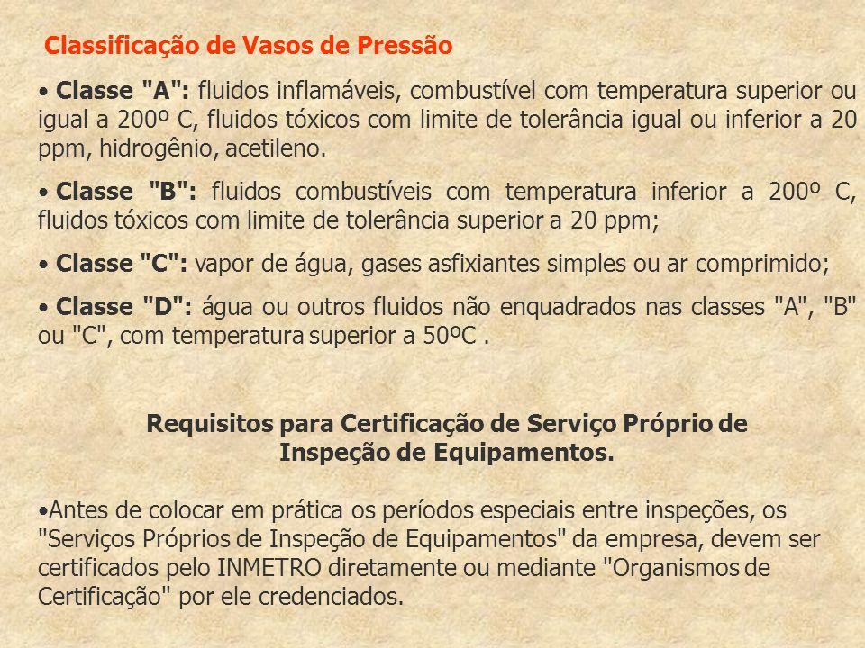 Classificação de Vasos de Pressão