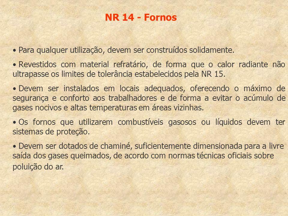 NR 14 - Fornos Para qualquer utilização, devem ser construídos solidamente.