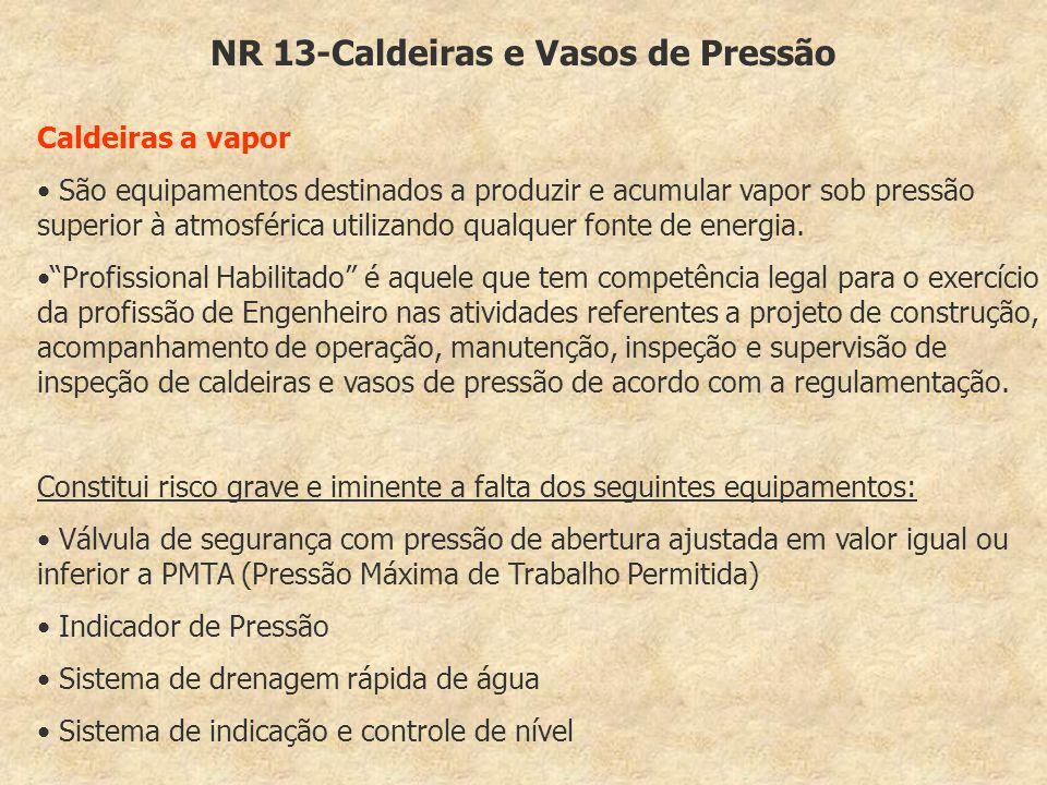 NR 13-Caldeiras e Vasos de Pressão