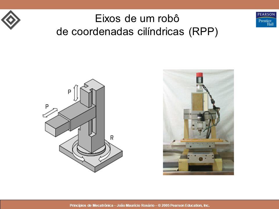 Eixos de um robô de coordenadas cilíndricas (RPP)