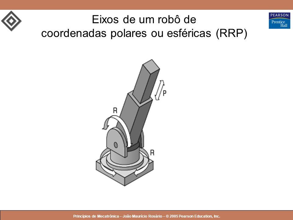 Eixos de um robô de coordenadas polares ou esféricas (RRP)