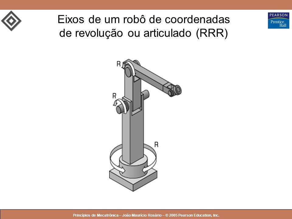 Eixos de um robô de coordenadas de revolução ou articulado (RRR)
