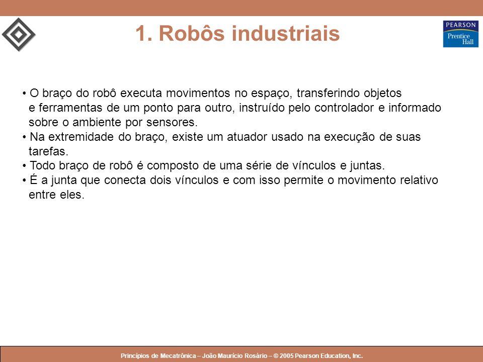 1. Robôs industriais