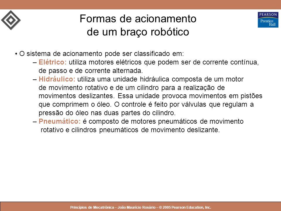 Formas de acionamento de um braço robótico