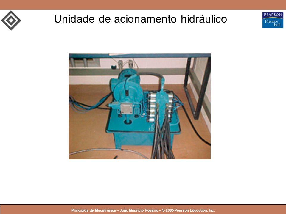 Unidade de acionamento hidráulico