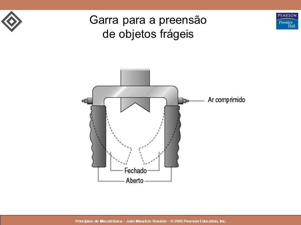 Garra para a preensão de objetos frágeis