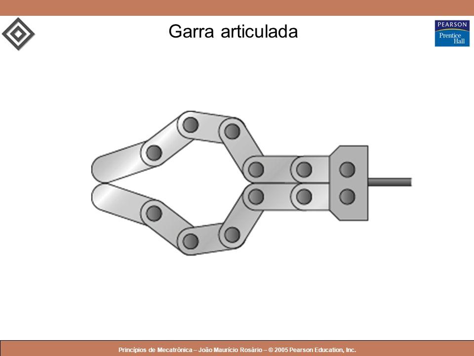 Garra articulada Princípios de Mecatrônica – João Maurício Rosário – © 2005 Pearson Education, Inc.
