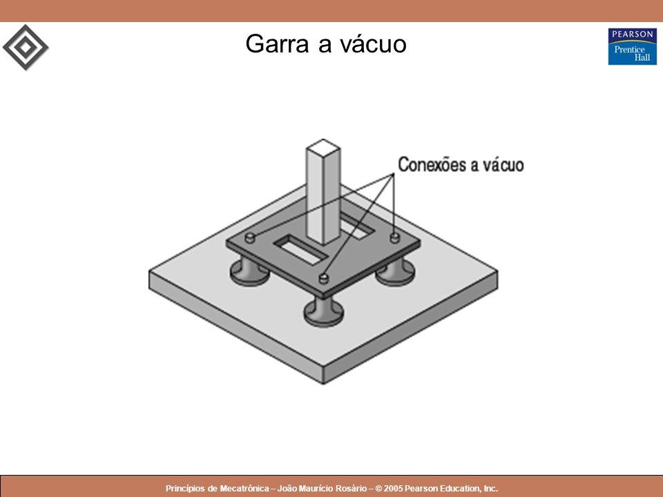 Garra a vácuo Princípios de Mecatrônica – João Maurício Rosário – © 2005 Pearson Education, Inc.