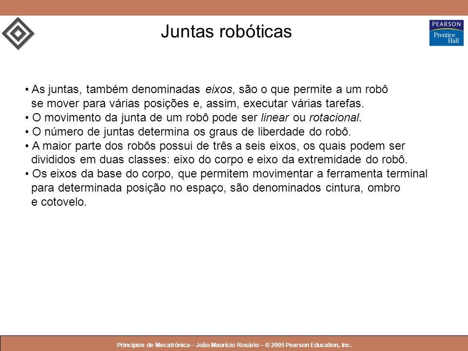 Juntas robóticas