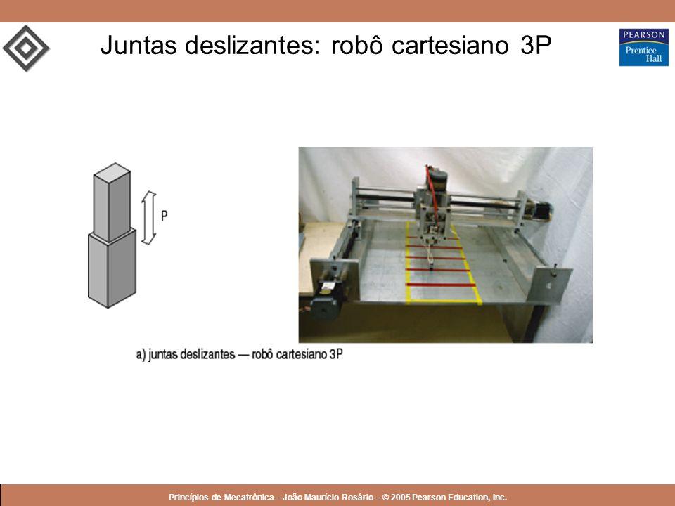 Juntas deslizantes: robô cartesiano 3P