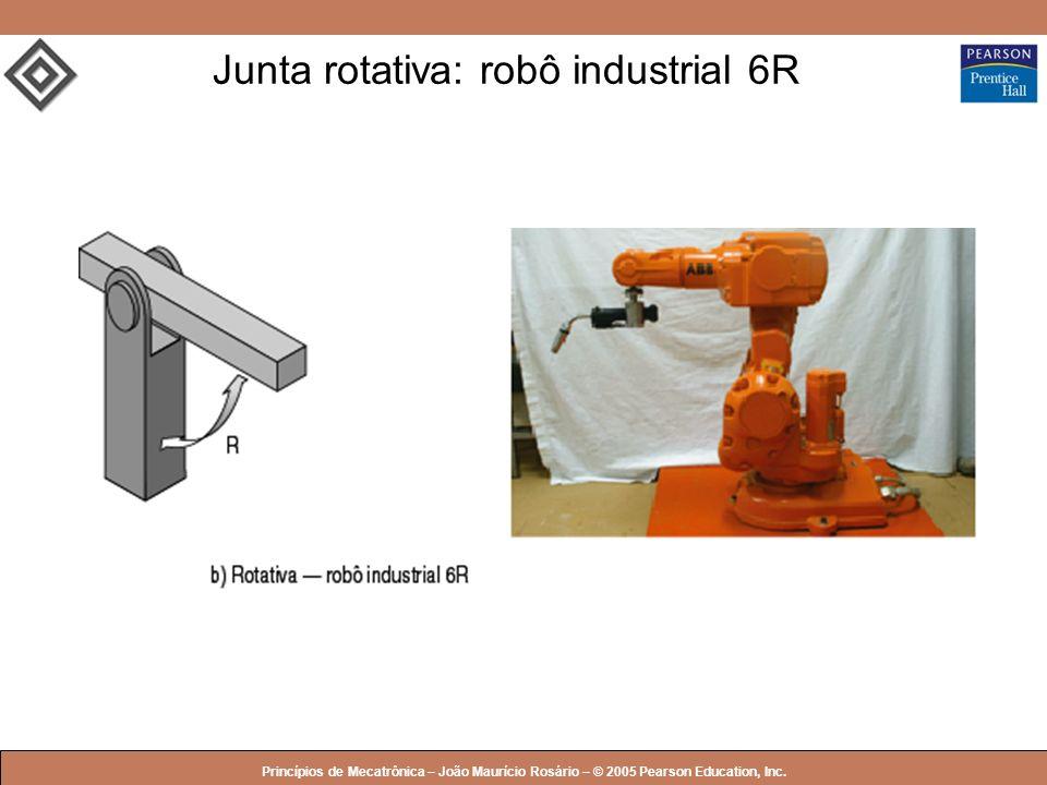 Junta rotativa: robô industrial 6R