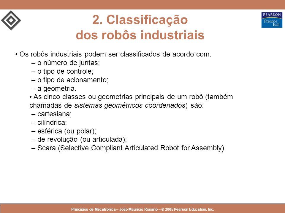 2. Classificação dos robôs industriais