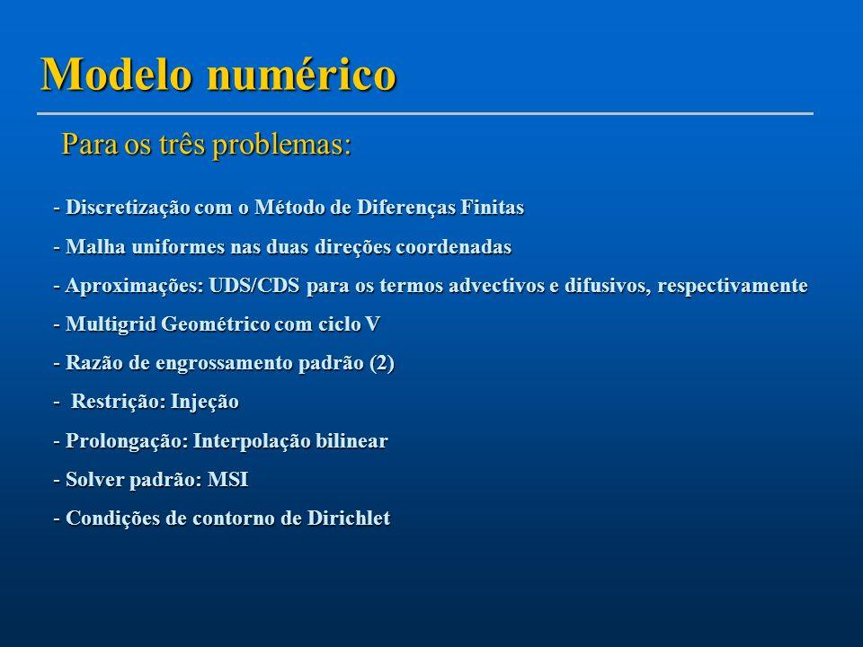 Modelo numérico Para os três problemas: