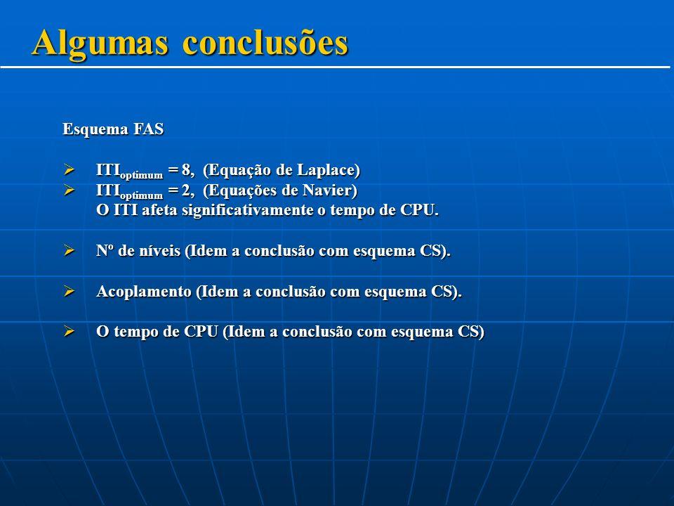 Algumas conclusões Esquema FAS ITIoptimum = 8, (Equação de Laplace)