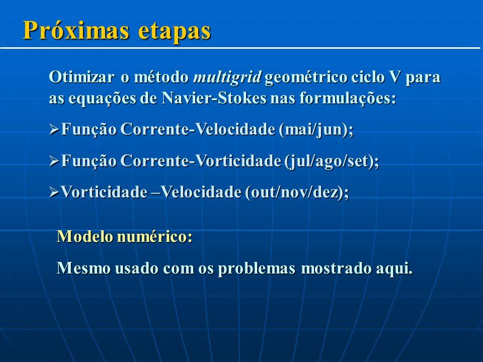Próximas etapas Otimizar o método multigrid geométrico ciclo V para as equações de Navier-Stokes nas formulações: