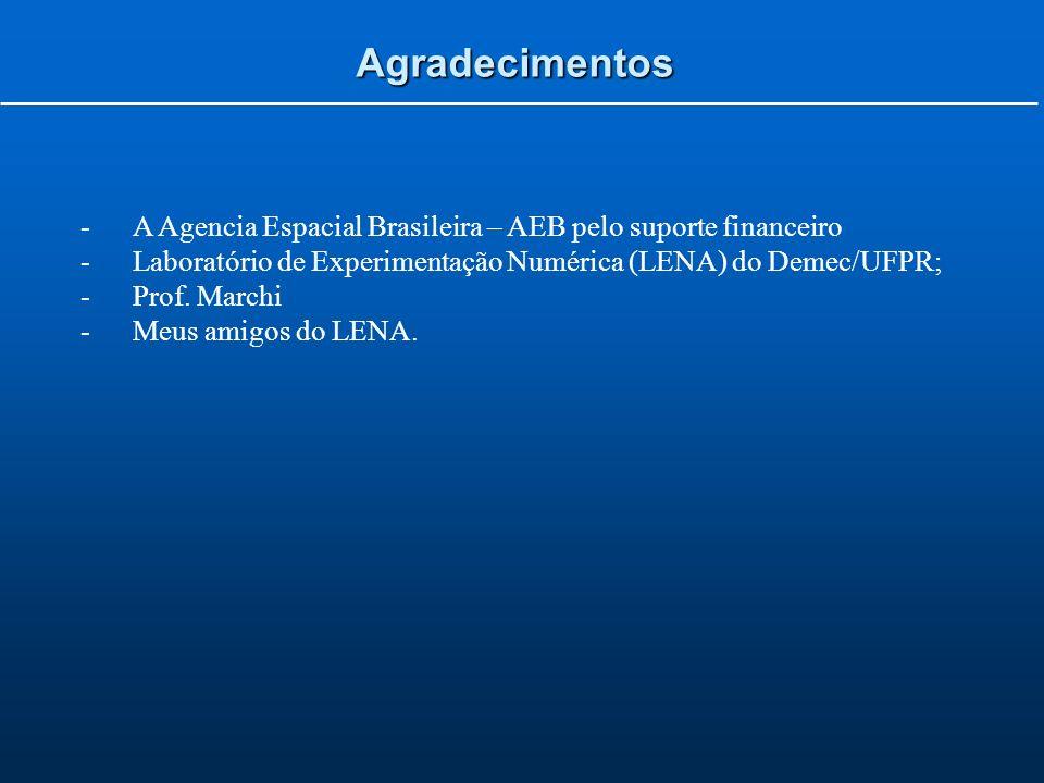 Agradecimentos A Agencia Espacial Brasileira – AEB pelo suporte financeiro. Laboratório de Experimentação Numérica (LENA) do Demec/UFPR;