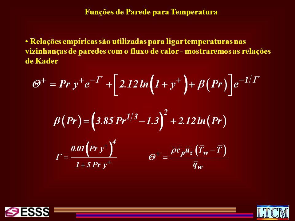Funções de Parede para Temperatura