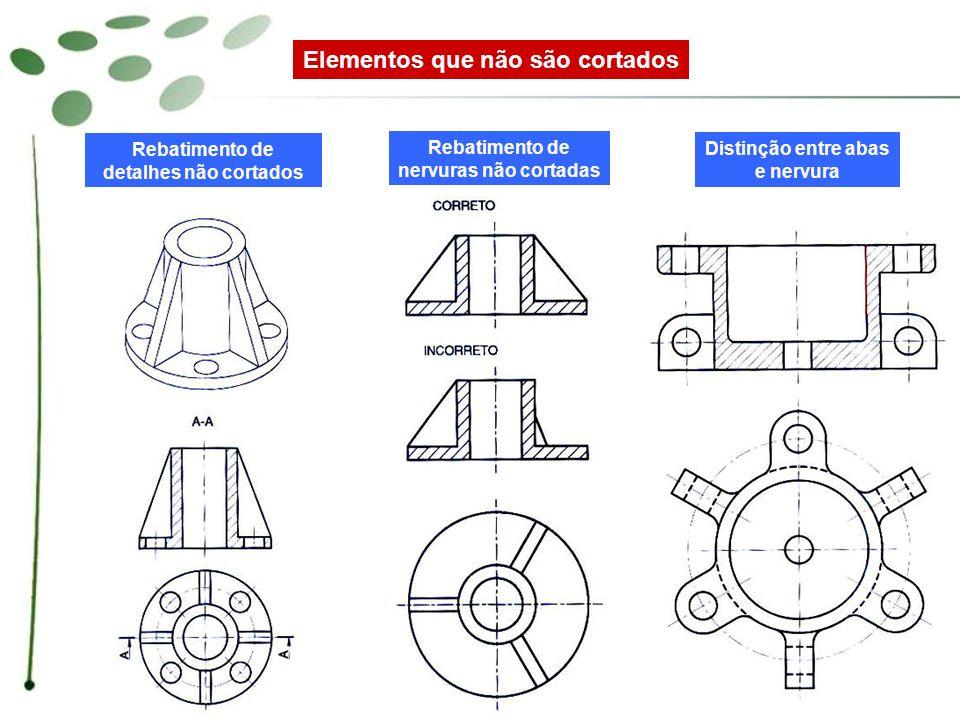 Elementos que não são cortados