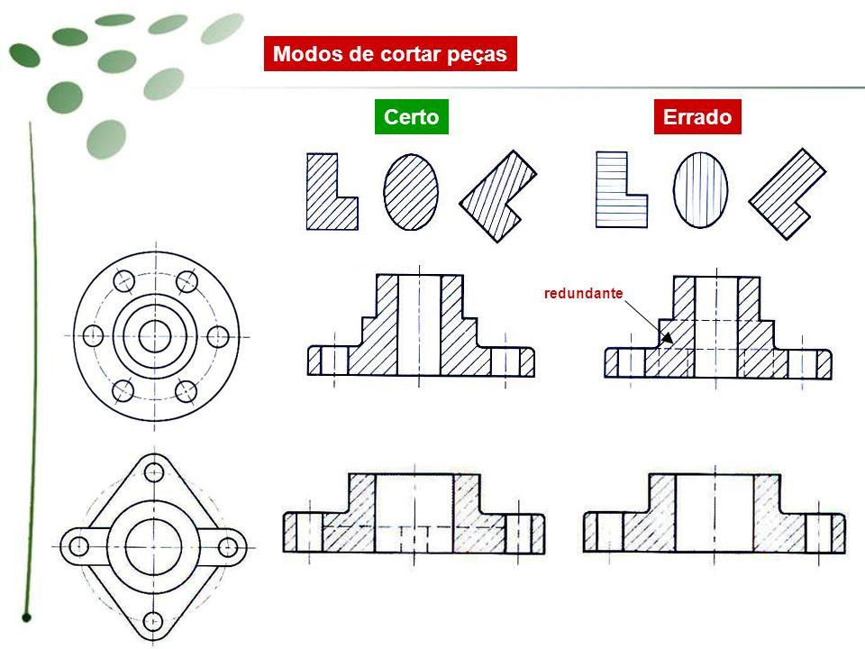 Modos de cortar peças Certo Errado redundante