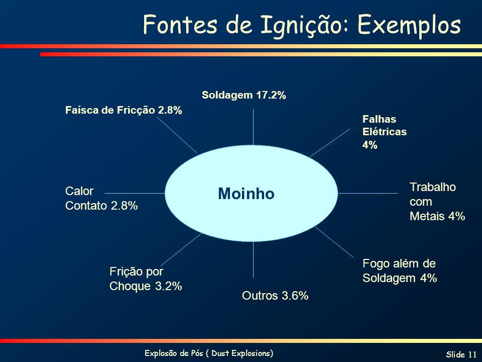 Fontes de Ignição: Exemplos