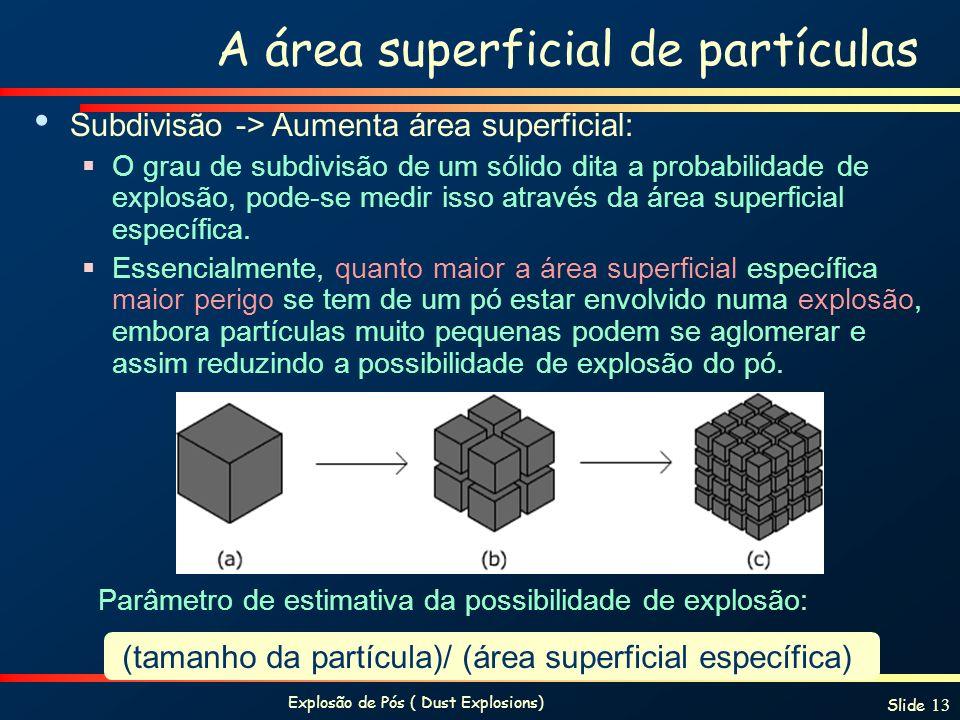 A área superficial de partículas