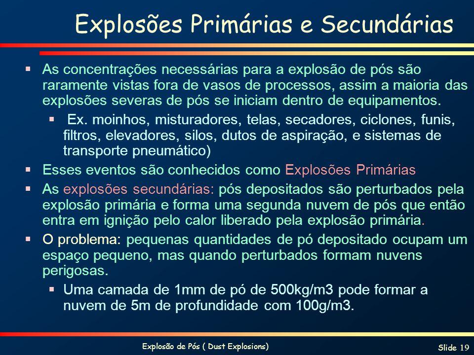 Explosões Primárias e Secundárias