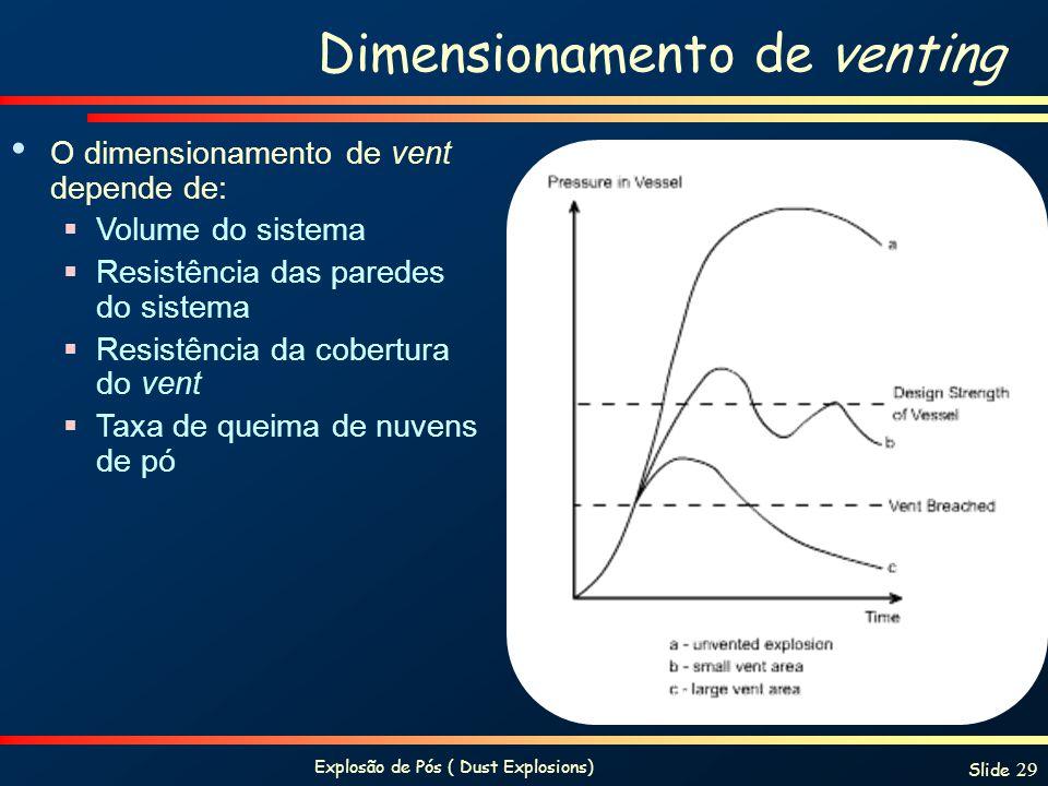 Dimensionamento de venting