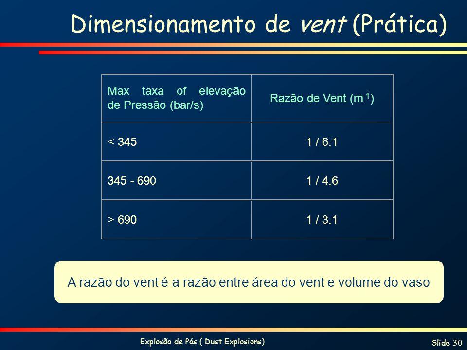 Dimensionamento de vent (Prática)