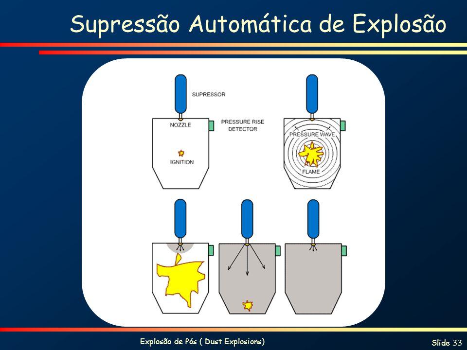 Supressão Automática de Explosão