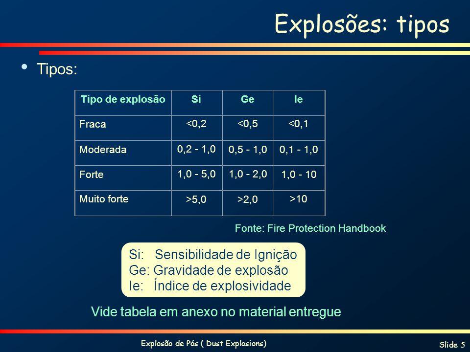 Explosão de Pós ( Dust Explosions)